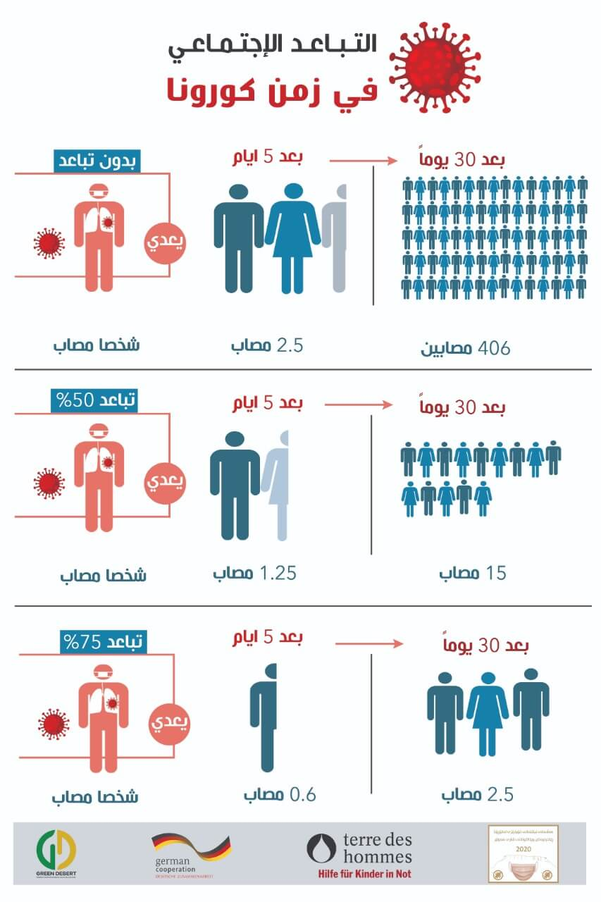 WhatsApp Image 2020-06-16 at 3.00.38 PM