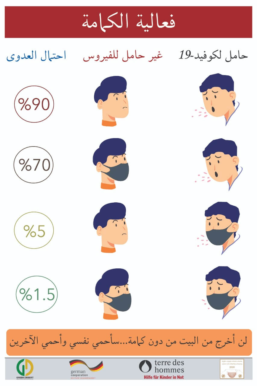 WhatsApp Image 2020-06-16 at 3.00.39 PM (1)